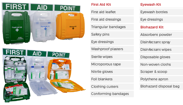 Comprehensive First Aid Point