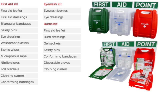 Catering Comprehensive First Aid Point