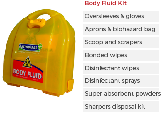 Body Fluid Kit