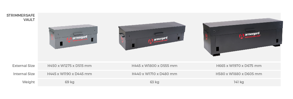 Armorgard StrimmerSafe Tool Vaults